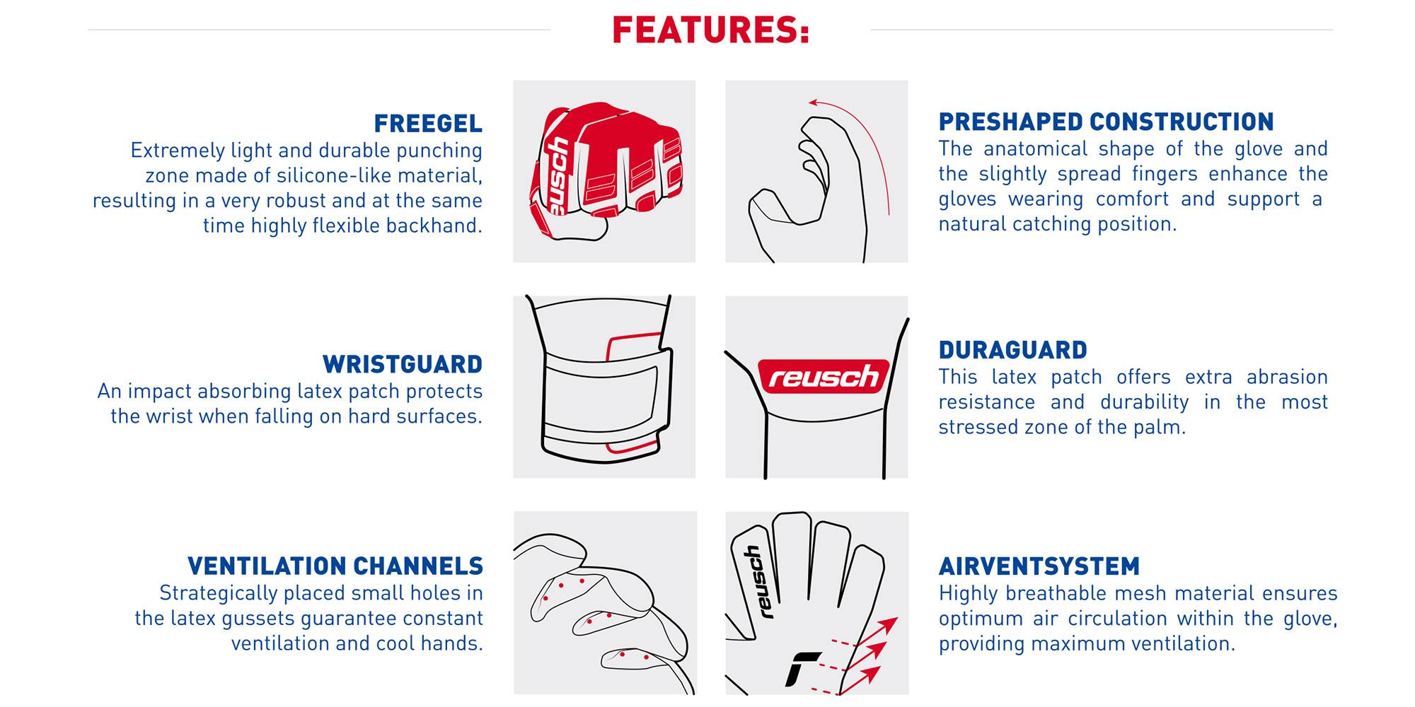 Reusch Goalkeeping 2021 glove technologies